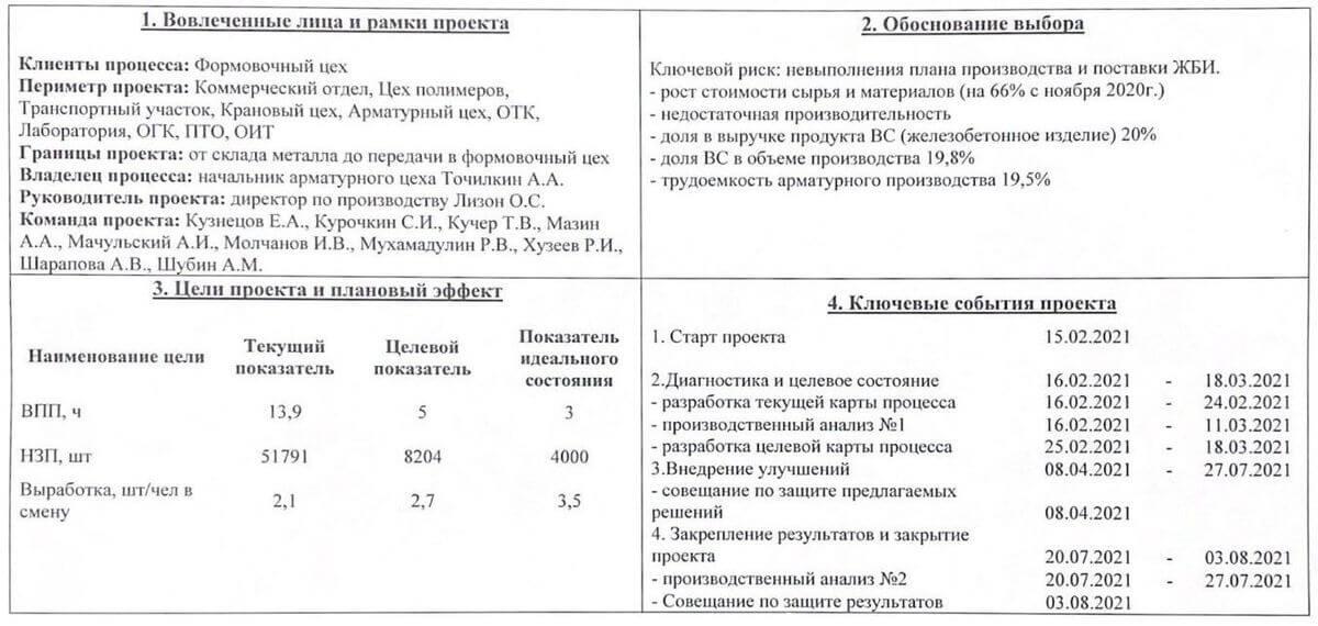 Оптимизация процесса производства пространственных каркасов ВС 1-3